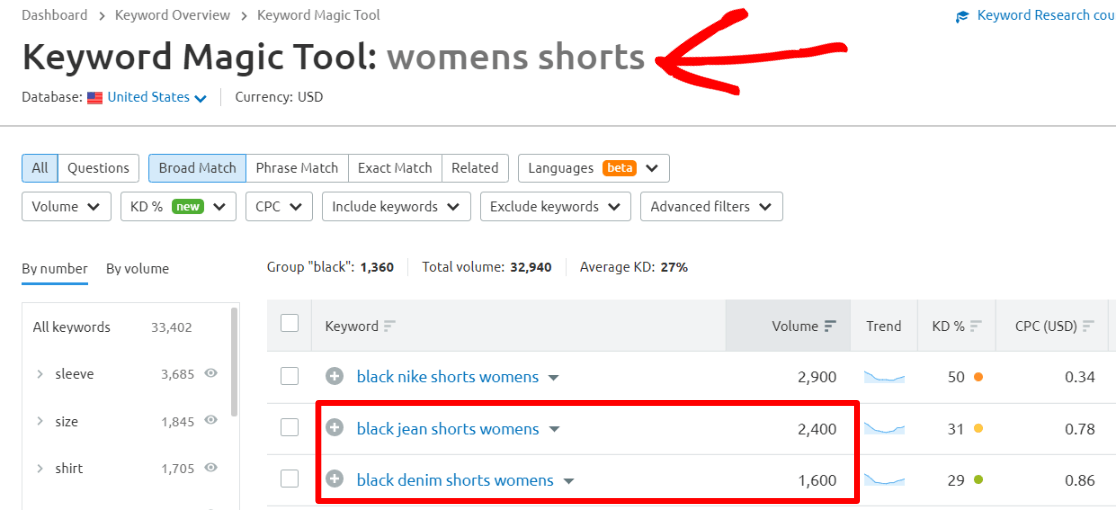 Ecommerce keyword research example