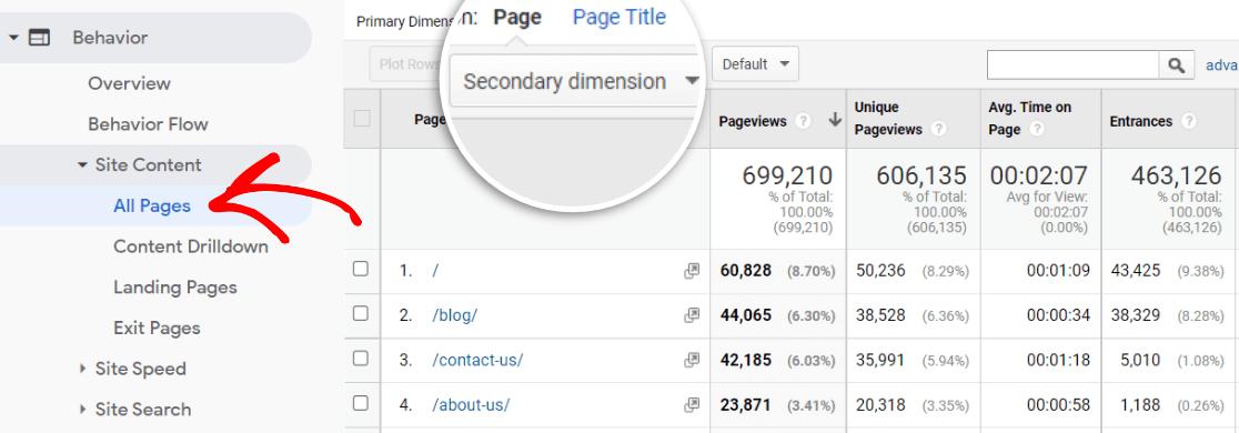 Ajouter une dimension secondaire au rapport de toutes les pages