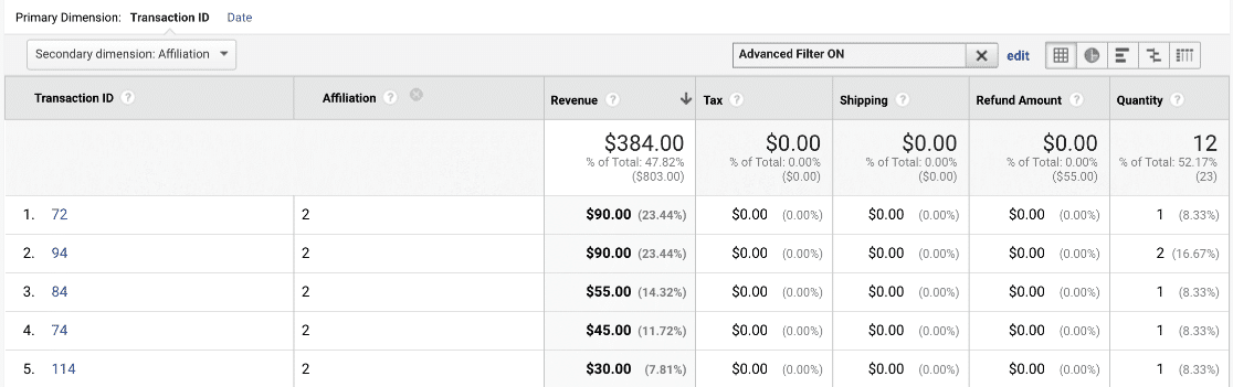 Easy Affiliate and MonsterInsights Integration